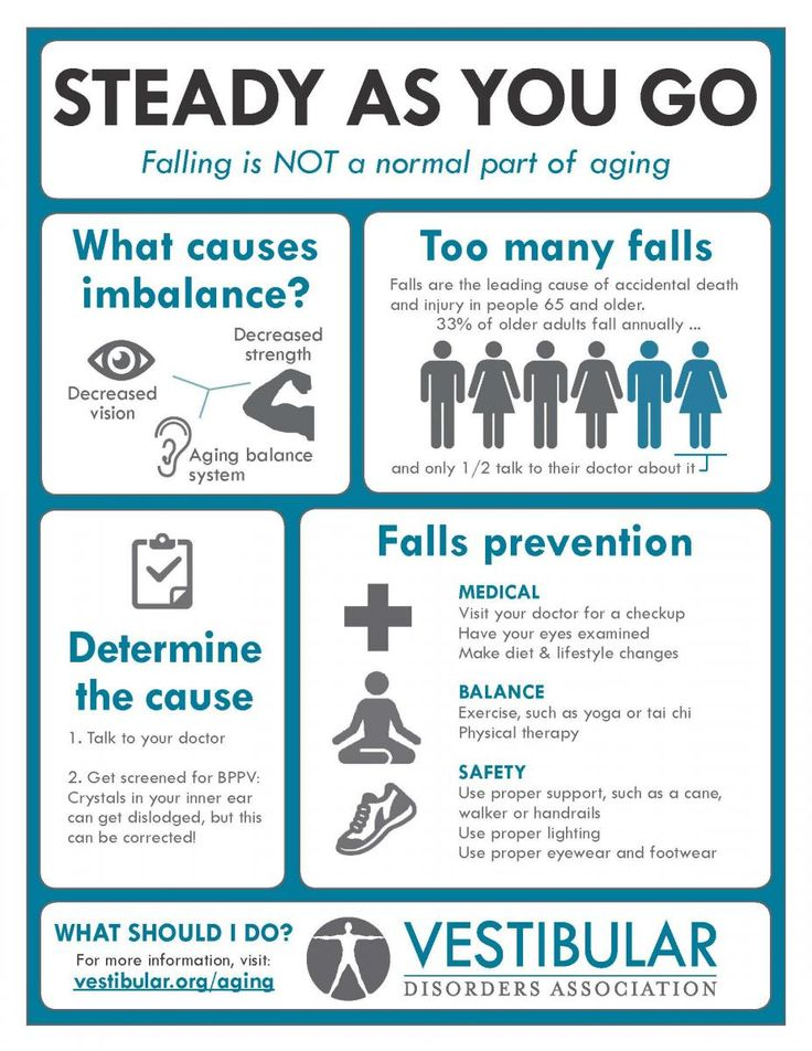 Fall Prevention  -  The average elderly person is more likely to have a disease that interferes with balance than a younger person. A tendency to fall and symptoms of dizziness should not be dismissed as unavoidable consequences of aging but may be important signs of a disease that might be cured or controlled. The vestibular system should not be ruled out as a source of these symptoms. - See more at: http://vestibular.org/node/10#sthash.PTG9Zsz1.dpuf