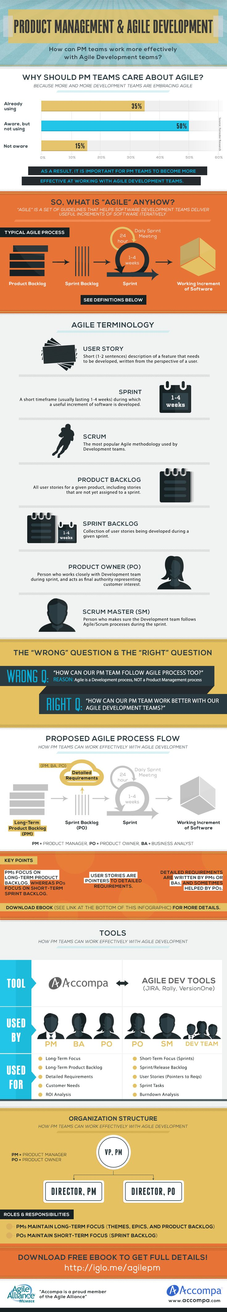 Product-Management-and-Agile-Development-v3