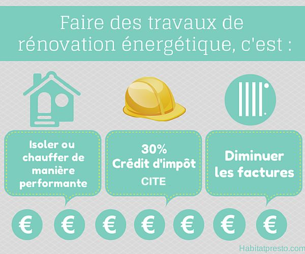 45 best Infographie  travaux à la maison ! images on Pinterest - Exemple Devis Construction Maison