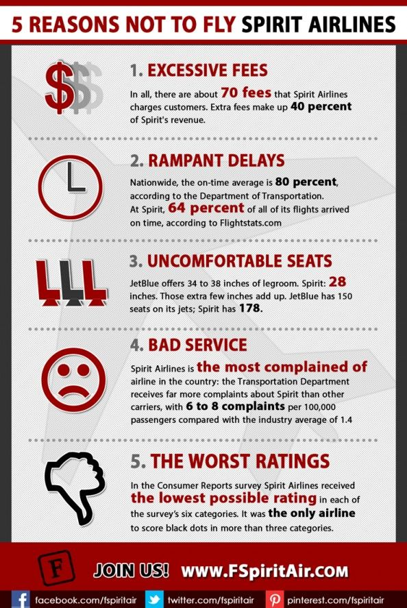5 reasons not to fly spirit airlines infographic book for Book a flight with spirit airlines