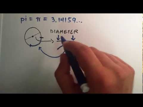 what is the meaning of pi ever wonder why pi 314