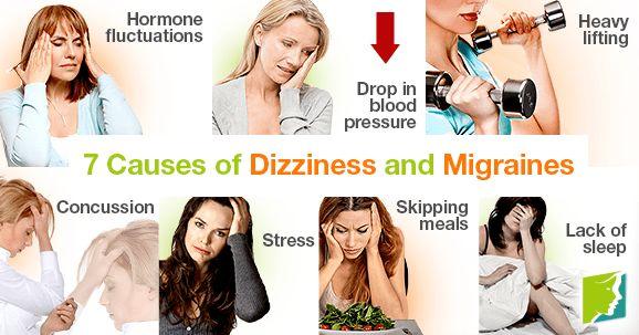 7 Causes of Dizziness and Migraines, Dizziness during Menopause