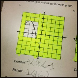 """I learned a nifty domain and range trick from an online workshop about using stickie notes to help """"frame"""" the graph of a function.  The idea is to use 4 notes so that all you see is the graph, which can make identifying the domain and range a little easier"""