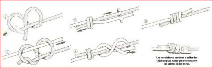 Este nudo, realmente fuerte, es utilizado de forma muy común por los pescadores para asegurar sus líneas. Lo utilizan también los escaladores y los campistas como vientos de sus tiendas o para añad...