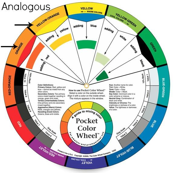 16 best images about color theory on pinterest colour for Color wheel examples