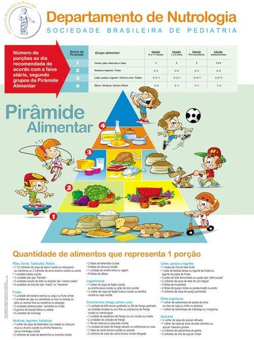 Pirâmide Infantil Alimentar