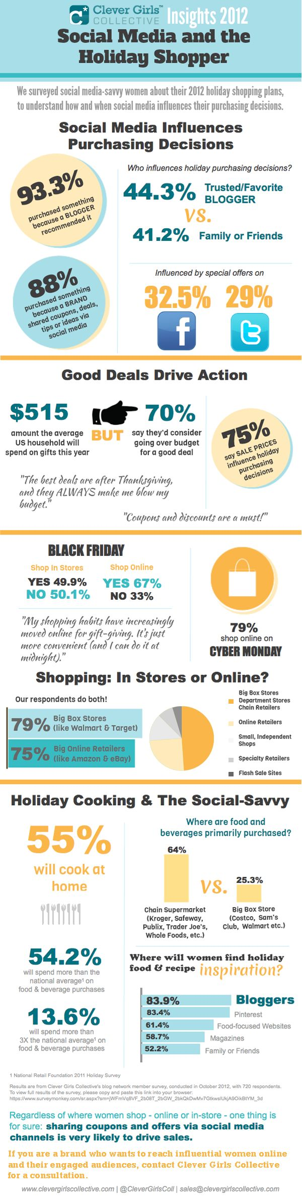 Retailers are ramping up for the post-Thanksgiving holiday shopping season but what will ultimately drive sales for your business? How do you target customers online and offline? Recent insight into…
