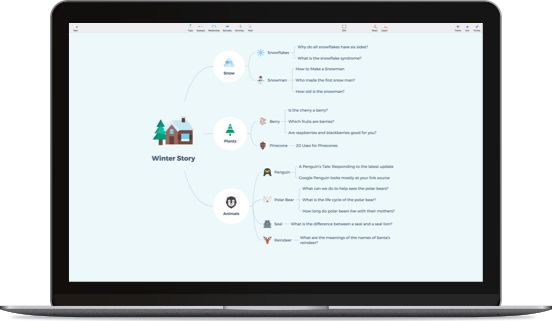XMind, Mind Mapping software for any OS