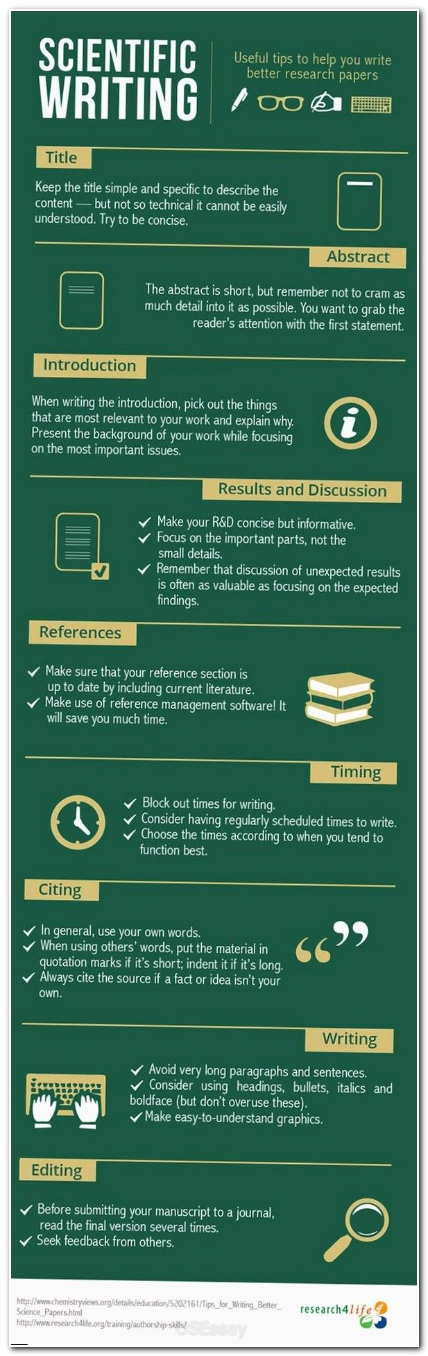 #essay #essaytips what is dissertation proposal, term paper and research paper, easy essay topics, good argument paper topics, topics on expository essay, good application essays, reflection paper essay, effective argument essay, how to write an imaginative story, factual essay, website that will write an essay for you, a short speech on music, sample of research article, personal statement examples for nursing school, simple writing prompts