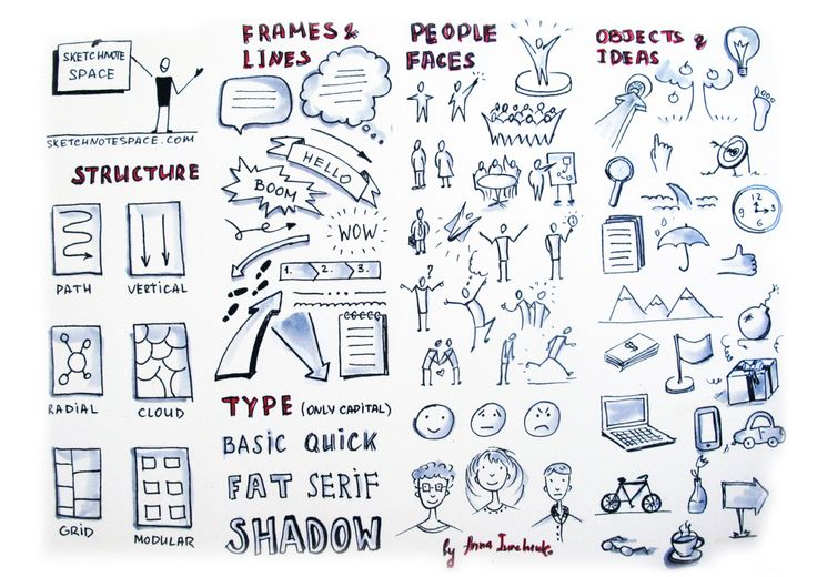 This is tips for beginner sketchnoters with the basic elements useful while sketchnoting - structure, frames and lines, type, people and faces, objects and ideas. You can print it out, fold it and...