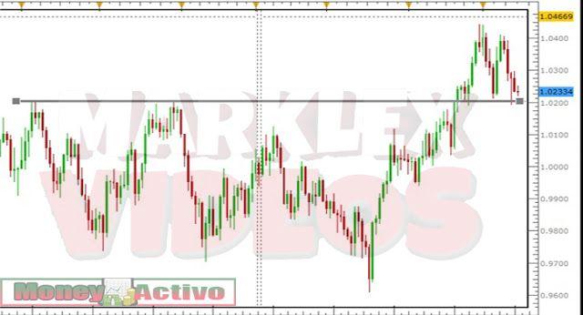 Psicología Del Trading Comercio Con Trading Para Mañana Psicologia Comercio Ganar La Lotería