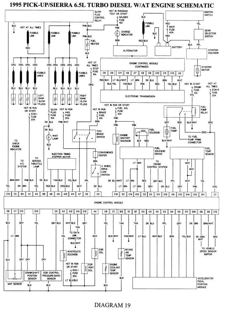 Chevy Silverado De 1995 Diagrama De Cableado Electrico Fix You Diseno Del Menu Camiones Chevy Al Repair Guide Electrical Wiring Diagram Electrical Diagram