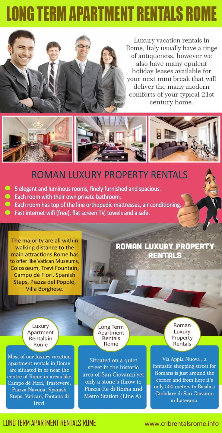 Long Term Apartment Rentals Rome Infographic