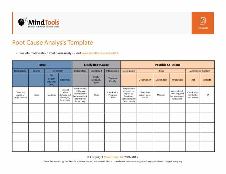 root cause analysis template 01 Excel Pinterest Template and - sample wingdings chart