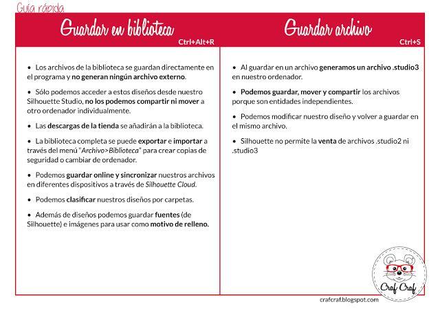 Craf Craf: Biblioteca vs. Archivo
