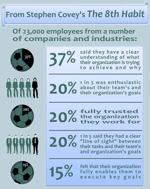 How Effective Communication Will Help an Organization