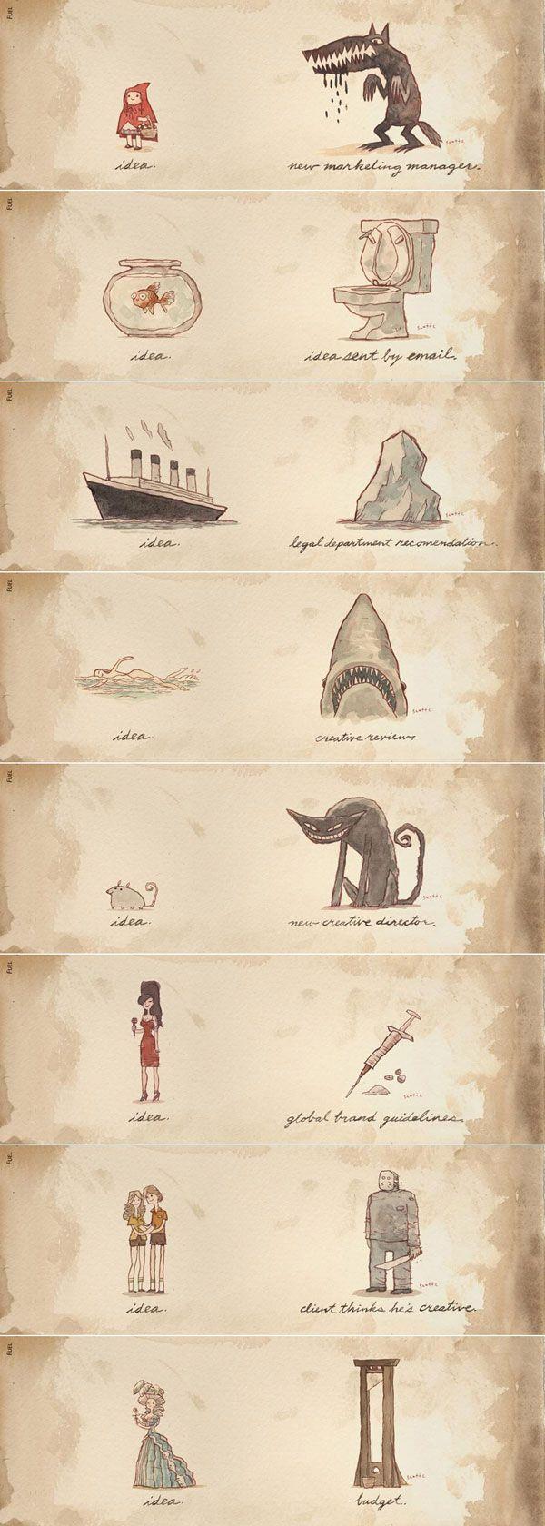 how to kill an idea by Scott C. :)