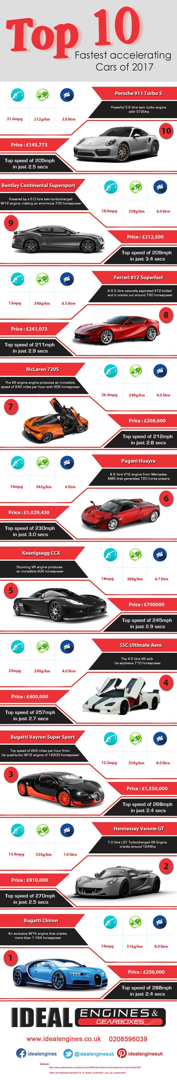 2352f6af83c51e41b15cdba0242e8364 Outstanding Bugatti Veyron Price In Kolkata Cars Trend