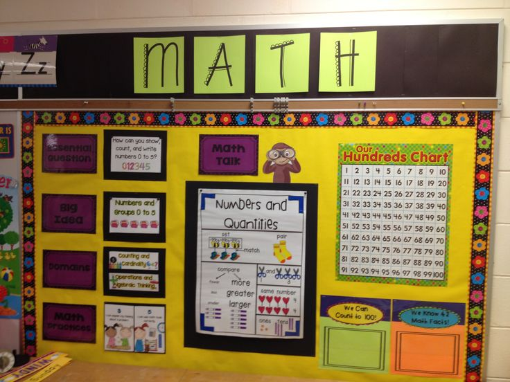slightly updated kindergarten math focus wall - Wall Board Ideas
