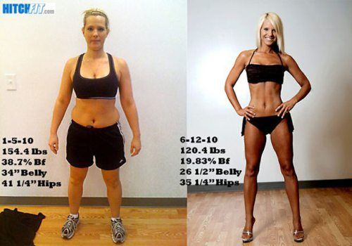 girls losing weight 22 Ladies shedding the lbs. everywhere (31 Photos)