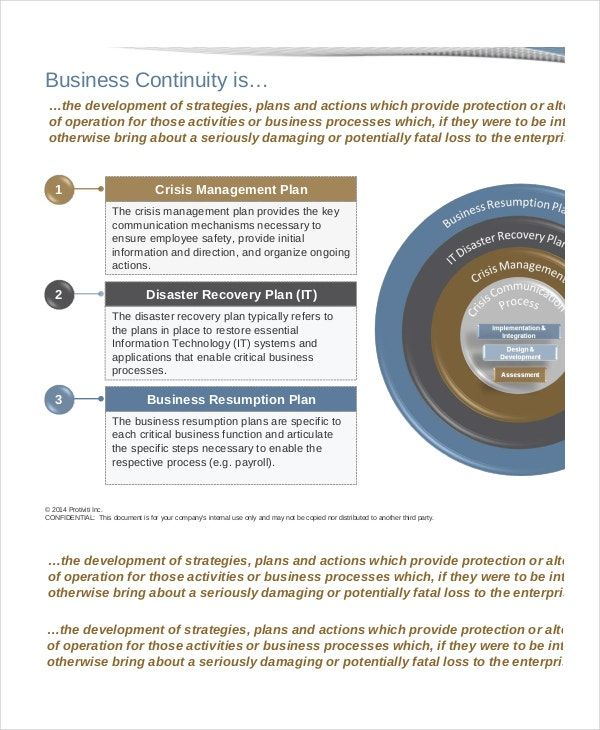 Business Continuity And Disaster Recovery Plan Template Business Continuity Disaster Recovery Business Continuity Planning