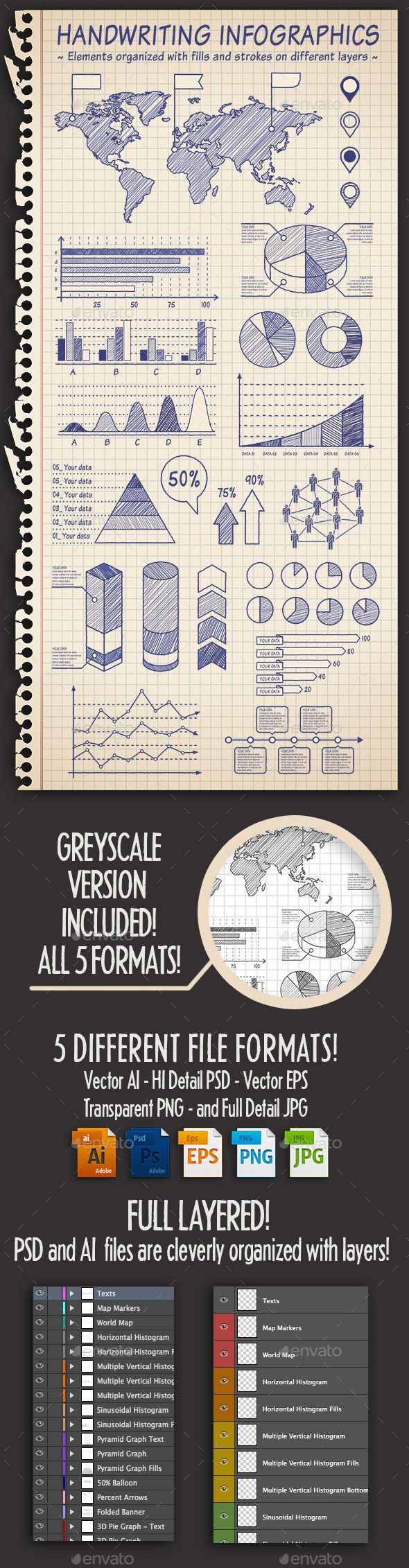 Hand Drawn Sketch Infographics Template PSD, AI, EPS #design Download…