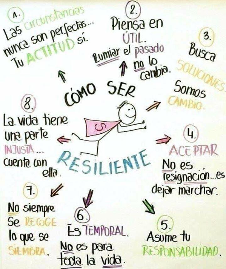 La Resiliencia Es La Capacidad De Sobreponerse Al Dolor Y