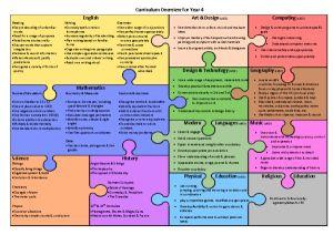 National Curriculum layout