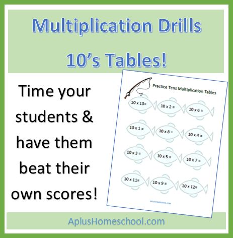 17 best ideas about Multiplication Table Printable on Pinterest ...