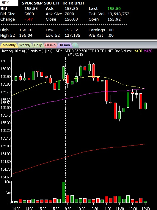 106 best STOCK MARKET GAME images on Pinterest Stock market - stock market analysis sample