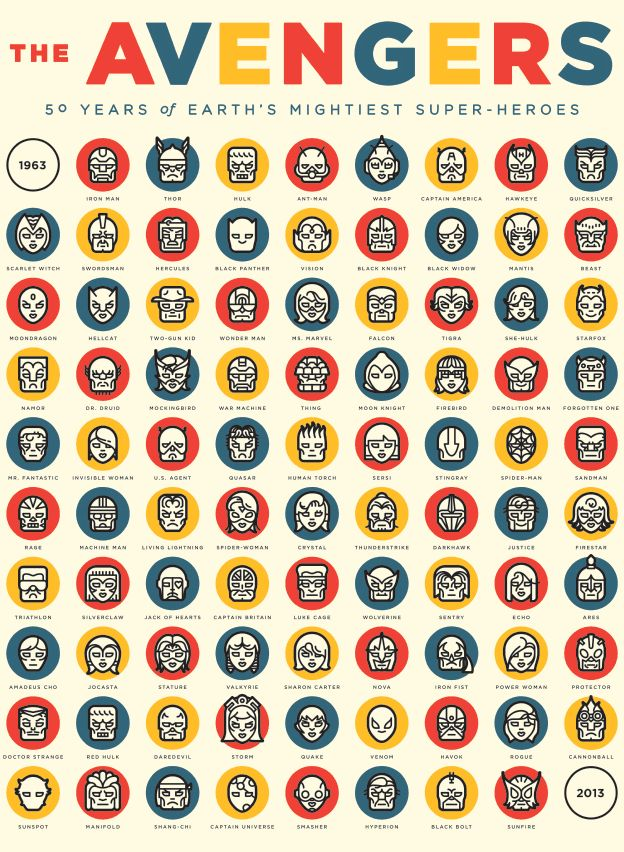 Marvel Superhero Logos Image