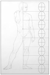 Proportions of the Figure diagram image
