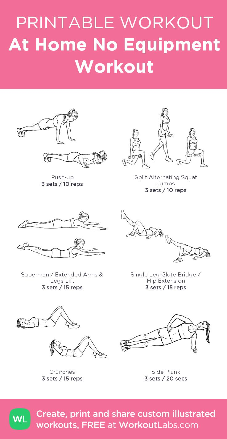 At Home No Equipment Workout – my custom workout created at WorkoutLabs.com • Click through to download as printable PDF! #customworkout