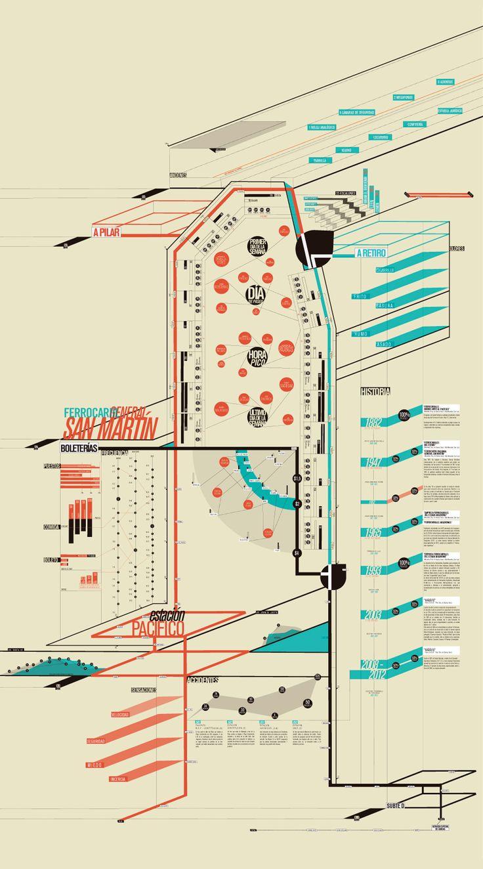 Proyecto realizado para Tipografía II - Cátedra Longinotti de la Facultad de Arquitectura, Diseño y Urbanismo (UBA).2012