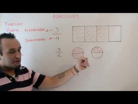 Representación de Fracciones | Clases Gratis de Matemáticas - YouTube