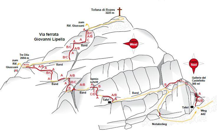 www.tomcross.eu - Dolomity - Cortina d´Ampezzo