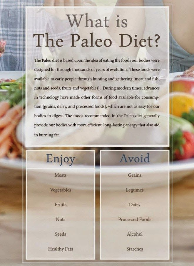 Paleo Diet - Eating foods that our bodies are designed
