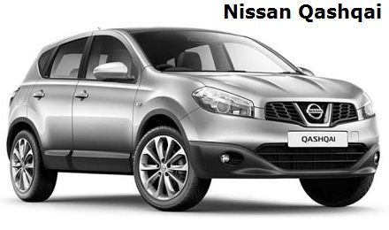 NISSAN QASHQAI REVIEW: The Nissan Qashqai is a great all-rounder in family hatchback models.  It also belongs with an envious range of small 4x4 cars and partly because it drives like an SUV should.
