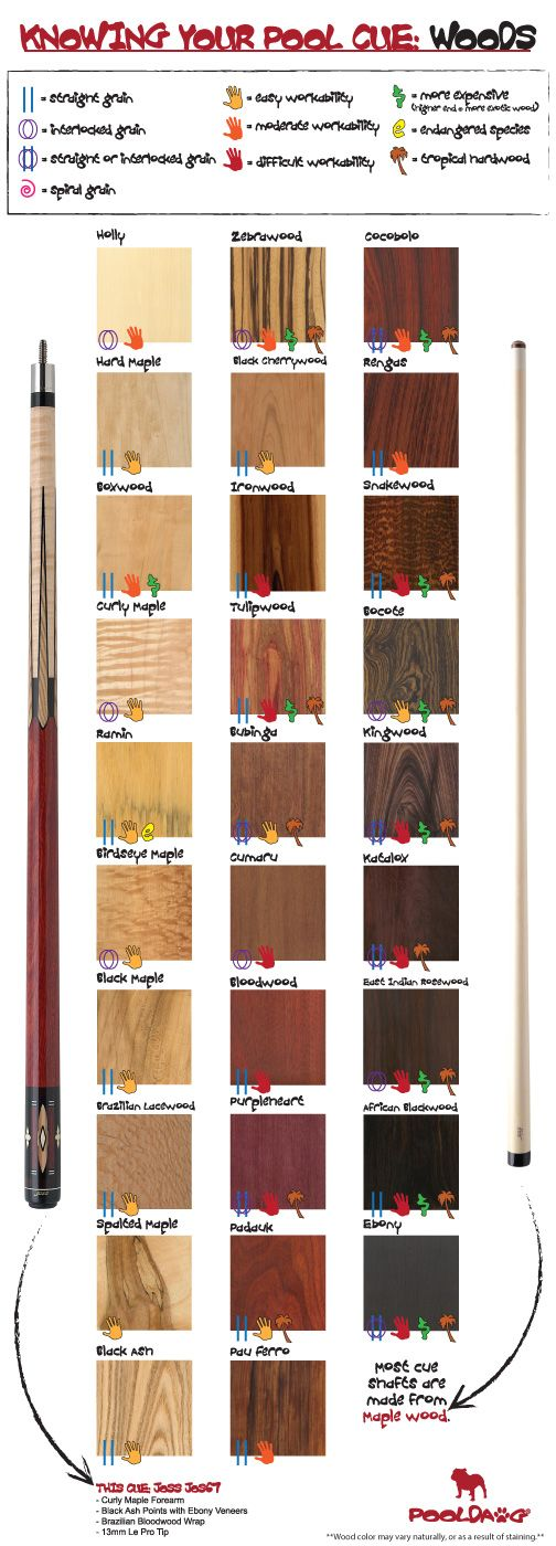 KNOWING YOUR POOL CUE: WOODS, BY POOLDAWG.COM
