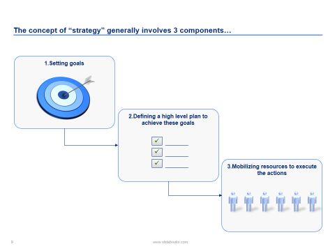 Más de 25 ideas increíbles sobre Strategy definition en Pinterest - product strategy