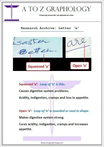 Handwriting Analysis: Letter M and Interpersonal Relationships