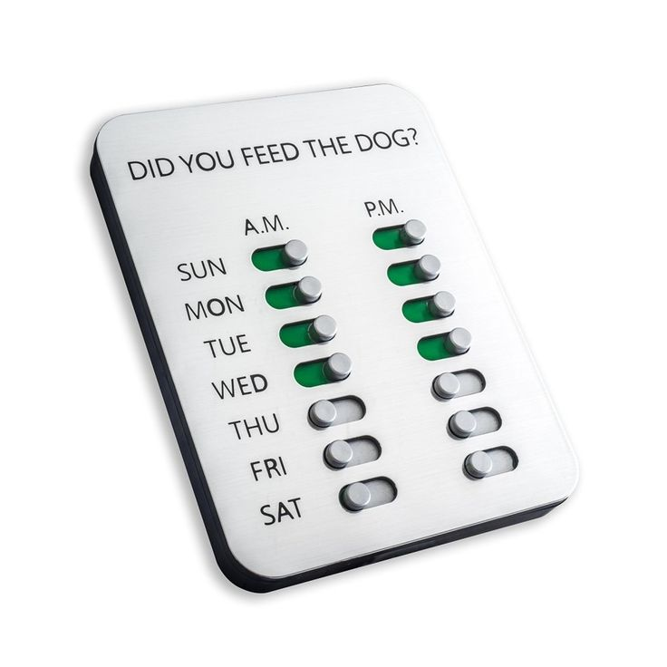 So many cool gadgets your head will spin. Dog food tracker. Did you feed the dog?