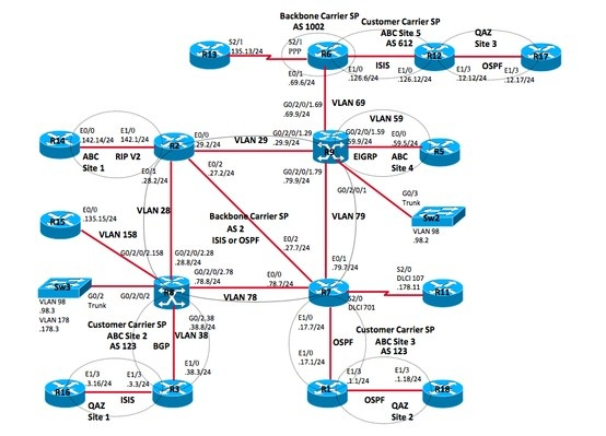 46 best cisco home lab images on pinterest lab labs and labrador how to prepare for ccnp voice exam fandeluxe Choice Image