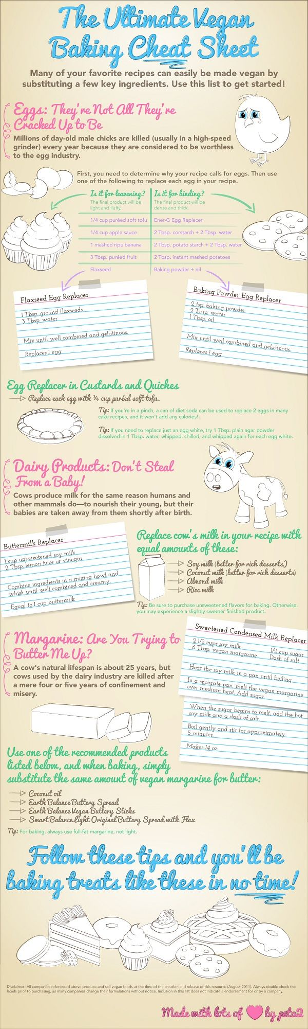 Awesome Cheat Sheet for Dairy free as well! Good substitues for things