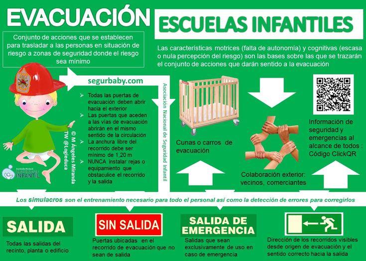 ¿Conoces el plan de evacuación de la escuela infantil de tu peque? Infórmate del plan y de los simulacros http://blgs.co/cI98O8