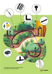 How To Install A Watering System - GrownUps New Zealand
