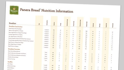 Get our Nutrition Info Guide