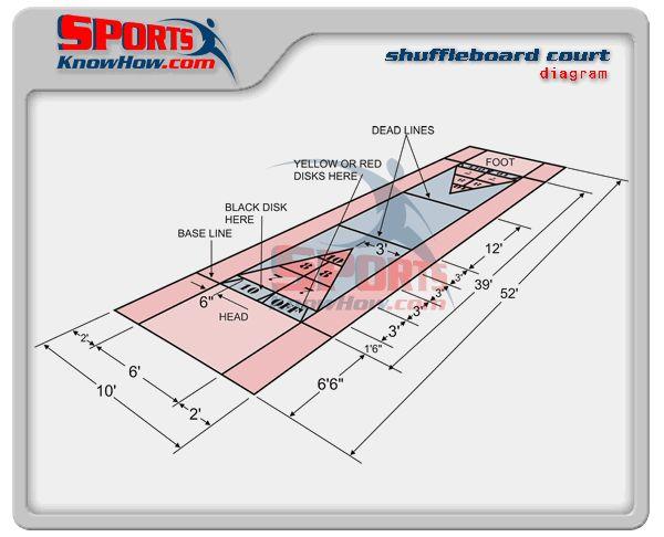 Shuffleboard Court Dimensions Diagram