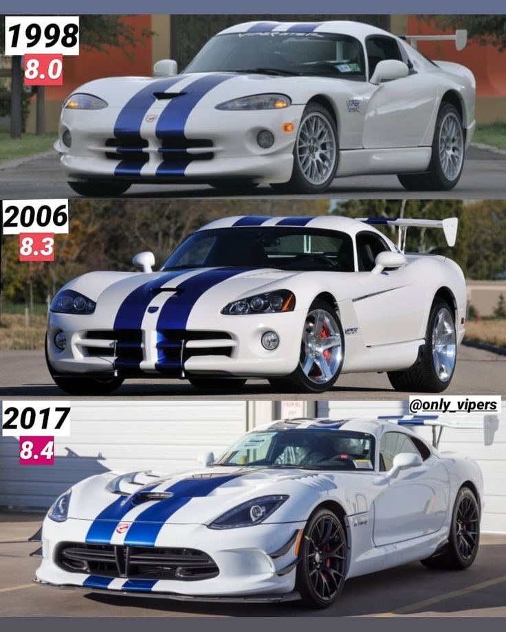 March 16 2020 At 03 47am Viper Car Dodge Viper Super Cars