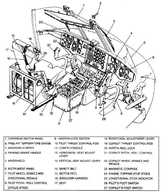 cockpit  helicopter